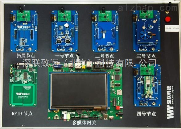 iot-syx-005实验箱电路原理图开放,客户据此可自行设计和开发新