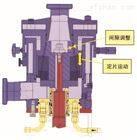 GMC2000分体式高剪切陶瓷膠體磨