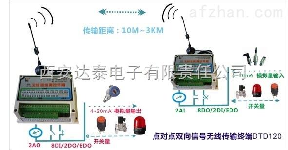 【专属订制】plc模拟量和开关量信号同时无线传输