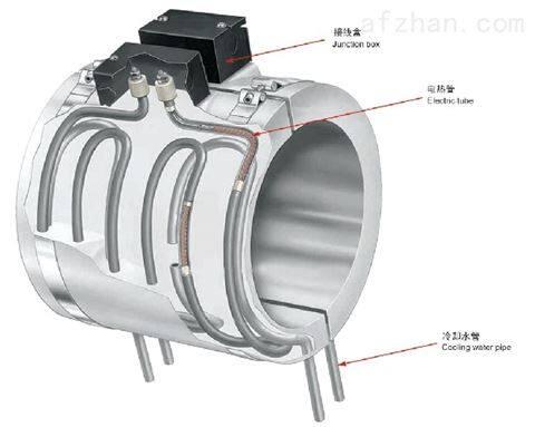 卡口式铸铝电加热器厂家供应