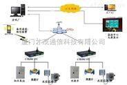 基于GPRS RTU 水源井远程监控系统