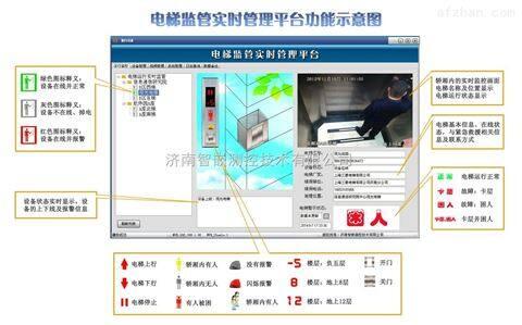 恩易电梯运行实时监控系统ES1000