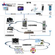 智慧門禁系統 戶內可視對講機 無線可視門鈴 單元門口機小區管理