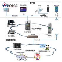 智慧门禁系统 户内可视对讲机 无线可视门铃 单元门口机小区管理