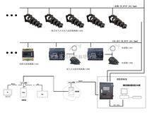 智慧用电安全管理系统*