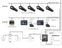 智慧用電安全管理系統*