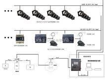 智慧用电安全管理系统定律
