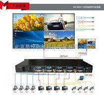 DVI/VGA高清多画面分割器 DVI四画面监视器