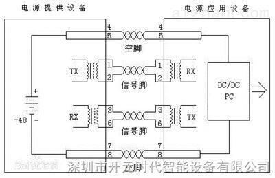 poe供电-深圳市开元时代智能设备有限公司