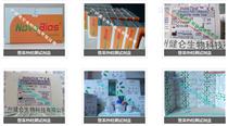 PANBIO登革热IgG ELISA检测试剂盒