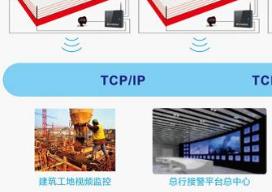 艾礼安:关注高空建筑生产安全 安防系统能做什么?