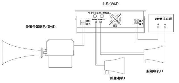 图3 4.船舱对讲喇叭: 如接线示意图(图3),将所配两只对讲小喇叭分别连接主机两个船舱喇叭3.5mm插孔。在实际安装中可剪断喇叭已配插头,再根据实际需要距离连接电线。 五.操作说明: 本产品包含电子号笛,船舱有线对讲,通用报警三大功能。打开电源开关,指示灯亮,主机已进入工作状态。主机控制面板(图4)。