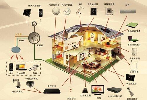 在当前智能家居的建设中,智能电视已经是兵家必争之地,拥有宽带网络