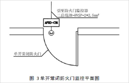 浅谈防火门监控系统的设计和安装