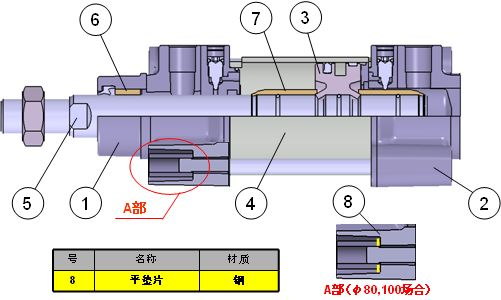 新欧洲标准smc气缸c96,cp96详细说明图片