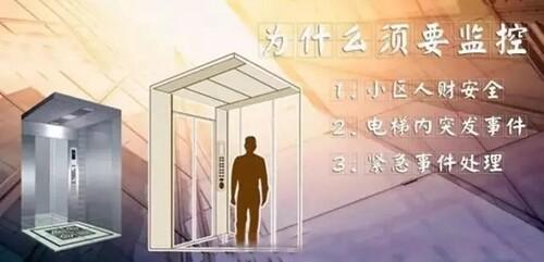 有线视频监控系统,该类系统采用电梯随缆为电梯内部的相关设备提供