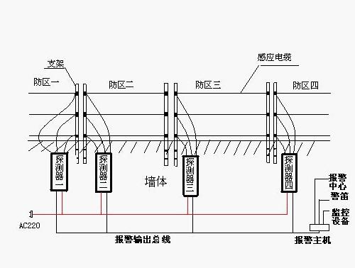 电路 电路图 电子 工程图 平面图 原理图 500_378