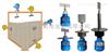 HF-ZX10,HF-ZX20,HF-ZX30阻旋式料位开关/料位控制器